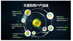北京有360搜索推广开户的总代理商吗?